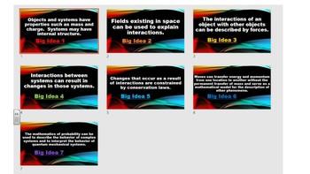 7 Big Ideas in AP Physics 1