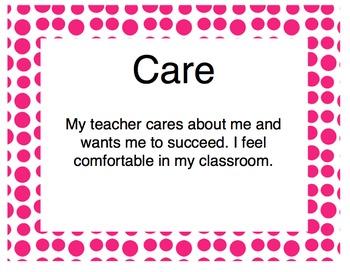 7 C Tripod Survey Teacher Posters