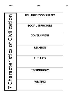 7 Characteristics of a Civilization Foldable