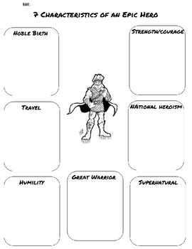 7 Characteristics of a Hero Beowulf