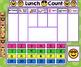 7 Choice Lunch Count - Custom Smartboard Order for Kara