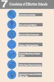 7 Correlates of Effective Schools