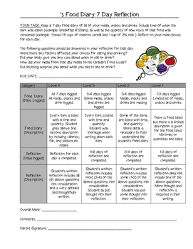 7 Day Food Diary Assignment (Grade 6 Health)