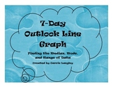 7-Day Outlook Line Graph