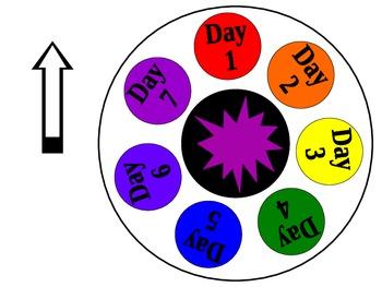 7 Day Rotation Visual