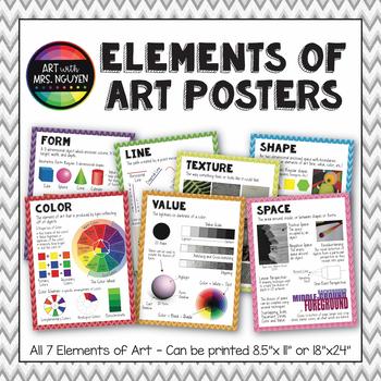 photograph regarding Printable Elements identify Factors of Artwork Posters - Printable Deal (8.5\