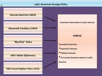 7. Foreign Policy (1898-1920) - Lesson 3 of 5 - Latin American Foreign Policy