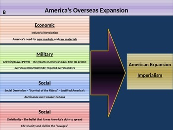 7. Foreign Policy (1898-1920) - Unit Presentation