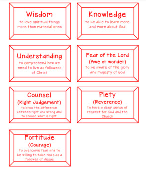 English grade 8 teachers manual on the holy spirit