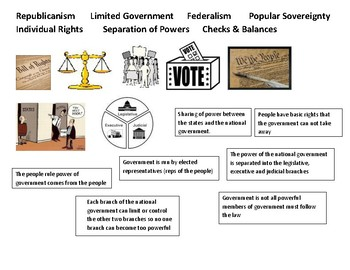 7 Government Principles Cut and Paste