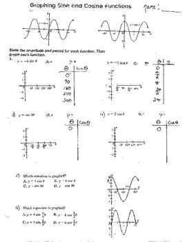 7 Graphing Trigonometric Trig Sine Cosine Functions Amplitude