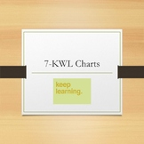 7 KWL Charts - For Grades 7-12