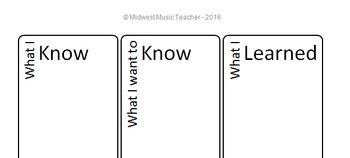 7 KWL Charts - For Grades 7-12