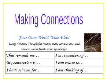 7 Keys to Comprehension Bulletin Board