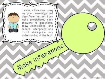 {7 Keys to Comprehension} Poster Pack