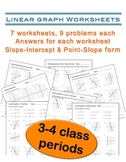 7 Linear Graph Worksheets with Answers