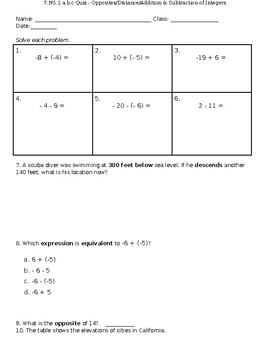 7.NS.1 Quiz