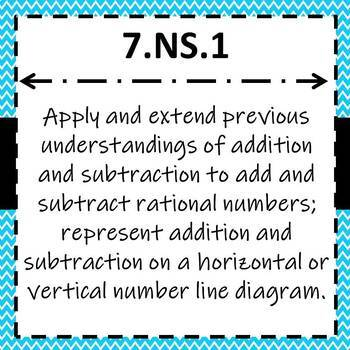 7.NS.1 Task Cards, Adding & Subtracting Rational Numbers Task Cards
