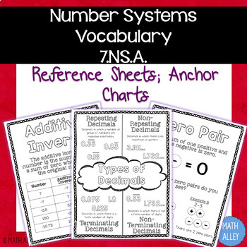 7.NS.A Number Systems Vocabulary Reference Sheets/Anchor Charts