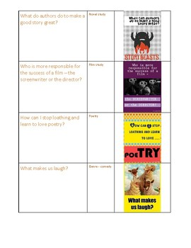 7 PBL driving questions for English Language Arts classes