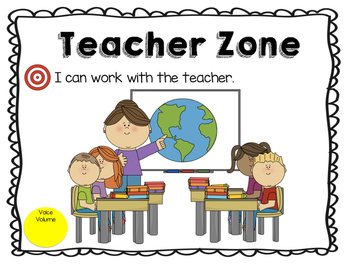 7 Personalized Learning Zone Posters