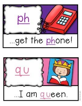 7 Phonics Posters {ch, th, sh, wh, ph, ed, qu) Kindergarten & First Grade