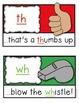 7 Phonics Posters {ch, th, sh, wh, ph, ed, qu) Kindergarte