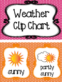 7 Piece Weather Clip Chart. Preschool-KDG. Class Accessories.