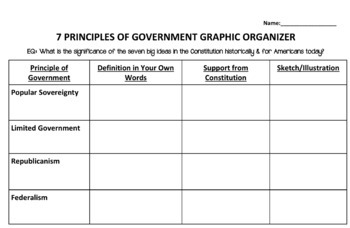 7 Principles of Government Graphic Organizer