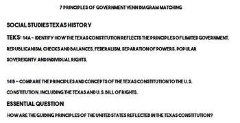7 principles of the constitution meanings