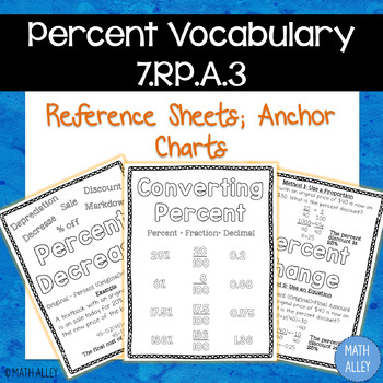 7.RP.A.3 Percent Vocabulary Anchor Charts or Reference Sheets