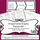 7.RP Proportional Graphs Guided Notes + Puzzle Activity (unit rate + Equations)