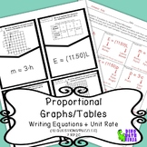 7.RP Proportional Tables+Graphs -Writing Equations Puzzle