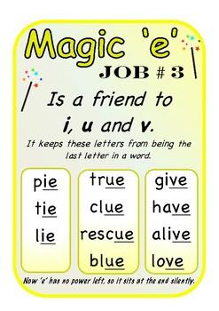 7 Rules of Magic E Posters
