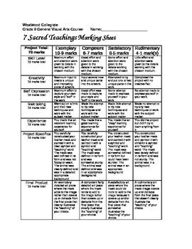 7 Sacred Teachings Marking Sheet