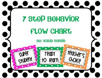 7 Step Behavior Flow Chart
