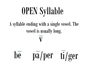 7 Syllable Types