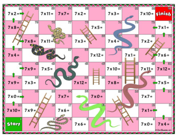 7 Times Tables Snakes and Ladders Game