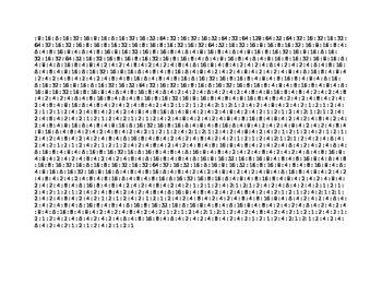 7 Trait Heterozygous Punnett Square Test Cross Genotypic Ratio ANSWER KEY
