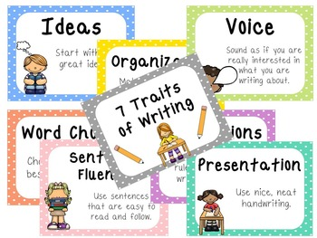 7 Traits of Writing Classroom Posters