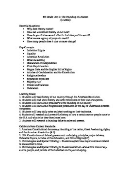 7 Unit Plans for the Year: 8th Grade U.S. History with Common Core Standards