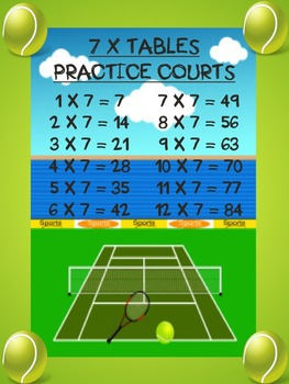 Multiplication Tennis Game 7 Times Tables