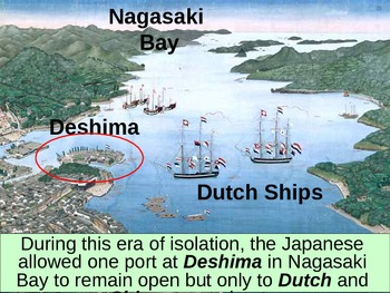 WORLD UNIT 10 LESSON 9. Imperialism in Japan POWERPOINT