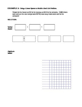7.1 Solving Linear Systems by Graphing