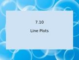 7.10 Line Plots