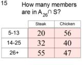 75 Socrative High School Math Assignments for SMART (Parts 1 -3) Bundle