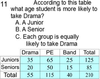 75 Socrative High School Math Assignments on PDF (Parts 1 -3) Bundle