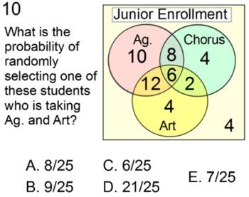 75 Socrative High School Math Assignments on PDF (Parts 22-24) Bundle