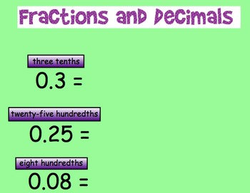 7.8 Fractions and Decimals- Everyday Math, Grade 4
