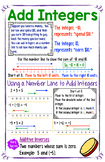 7NS Operations with Integers Posters